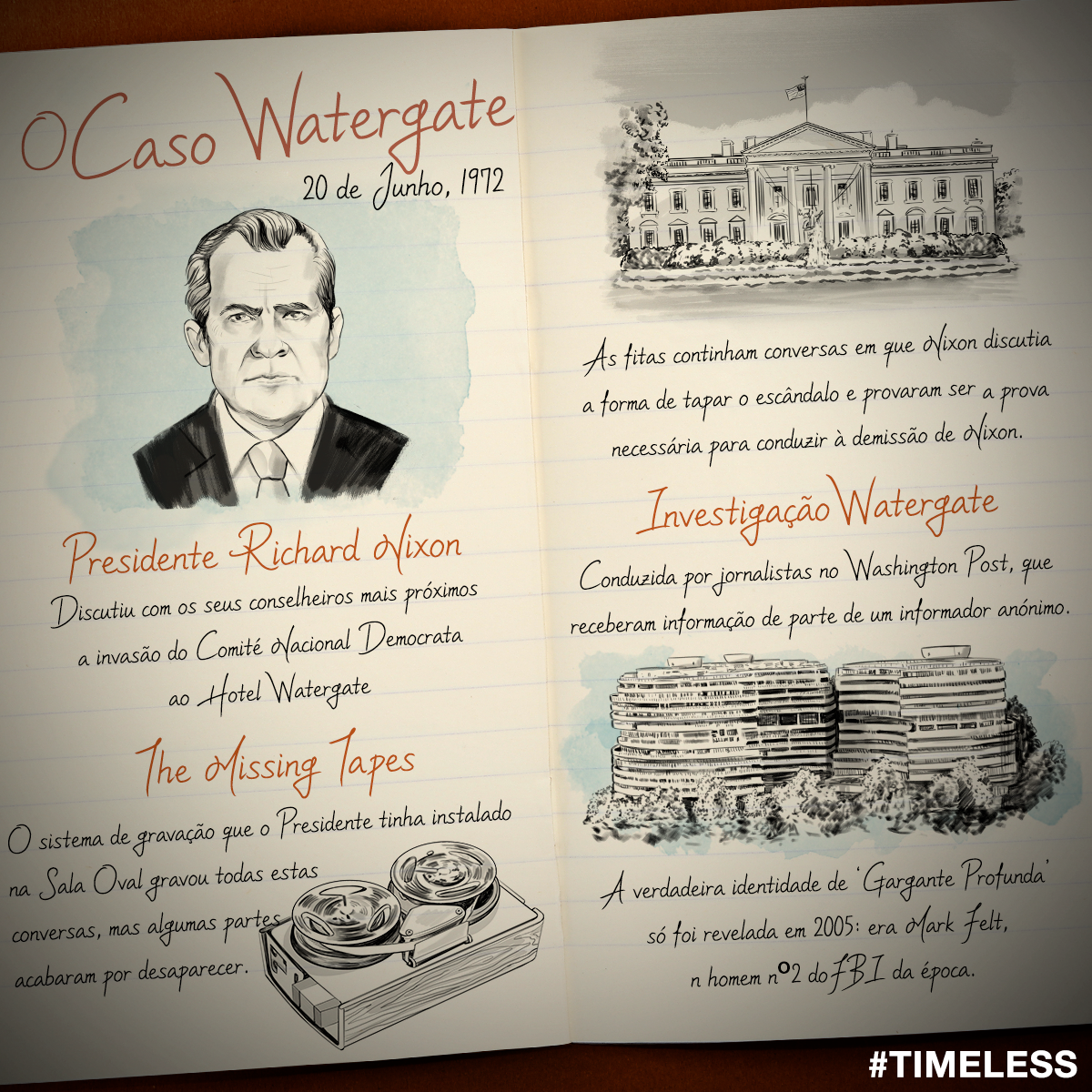 nbc_timeless_journal_watergate_01